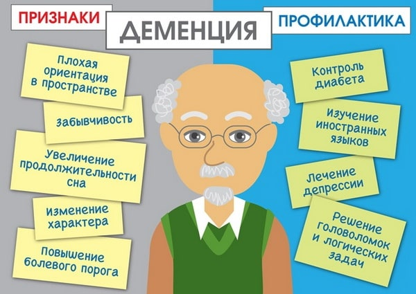 деменция признаки и профилактика